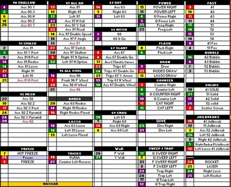 football play call sheet pdf video search engine at