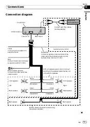 pioneer deh p8400bh wiring diagram pioneer free engine image for user manual