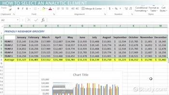 Excel The Mba Decision by Analysis In Excel Lesson Transcript