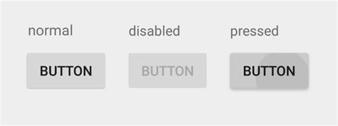 android design guidelines button size buttons materialdoc