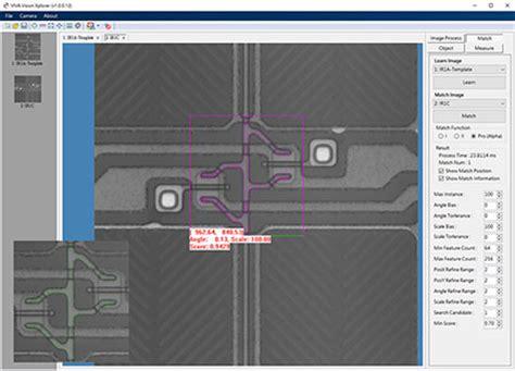 stock pattern matching software visionatics inc machine vision design service