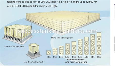 Panel Water Tank grp panel water tanks smc panel water tank with iso wras