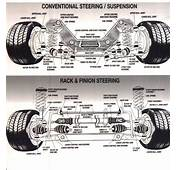 Read How Your Suspension Works