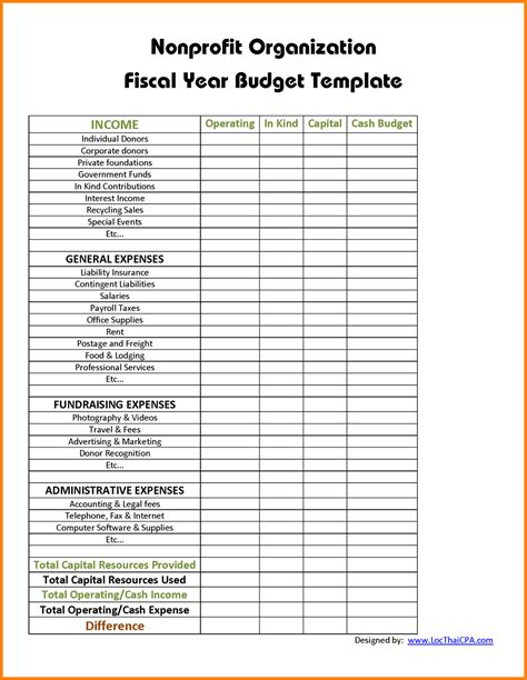 Operating Budget Template Non Profit Budget Template Free Non Profit Template