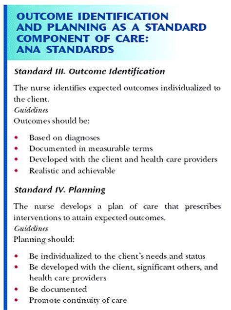 Planning Nursing Care