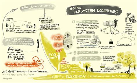 generative scribing a social of the 21st century books 1 10 egotoecosystemeconomies kelvy bird