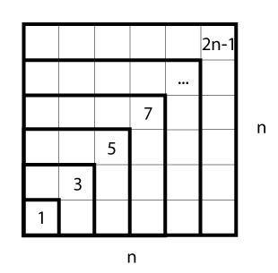 pattern in solving numbers without manually computing algebra precalculus solving a n in terms of n