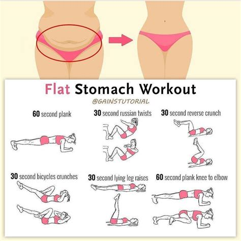 flat stomach workout weighteasyloss fitness lifestyle fitness and bodybuilding review