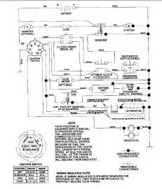 scotts mower wiring diagram for kohler get free