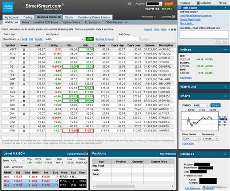pattern day trader charles schwab charles schwab review stockbrokers com