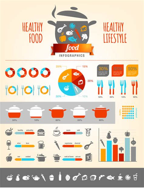 cooking infographic food infographics 2 ai format free vector
