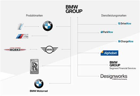 Bmw Motorrad Berlin Career by Bmw Karriere Autos Post