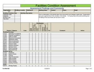 facilities budget template building and ground inspection and assessment