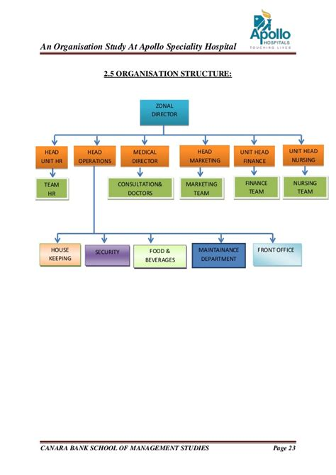 Landscape Structures Color Chart Apollo Internship Report