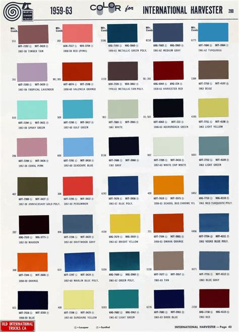 nason paint color chart dupont car paint colors chart