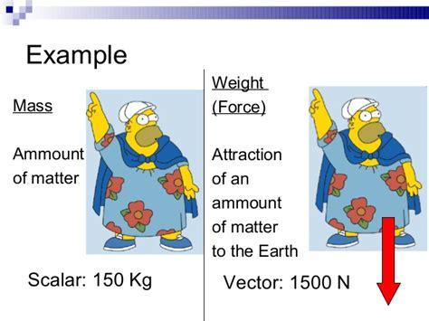 tutorial vector and scalar scalar versus vector the best vector 2017