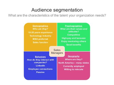 Industrial Segmentation In Mba by Talent Brand The Intersection Of Talent Acquisition And