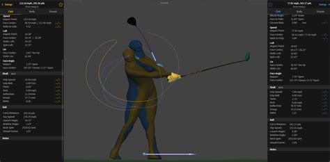 golf swing science golf science rickie fowler s spin loft and your tee shots