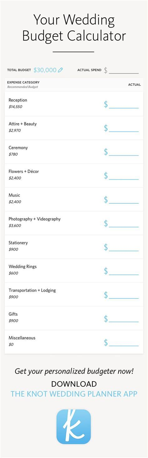 Your wedding budget calculator in The Knot's planner app