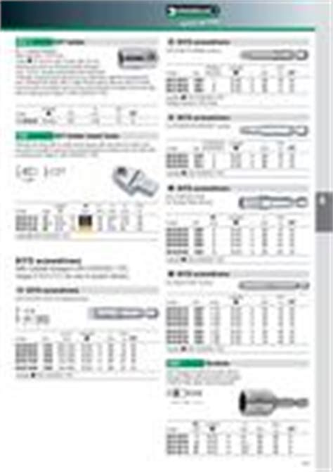 Torx Screw Sizes In Tools 2013 By Stahlwille
