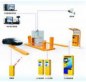 停車場設備 停車場設計和規劃 Goosafe