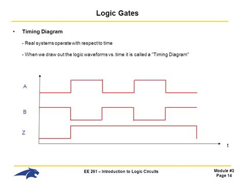 draw logic gates draw logic gates wiring diagrams wiring diagram