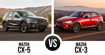 2014 mazda cx5 trim packages vs 2015 mazda cx5 autos post