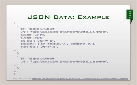 javascript date format rfc json processing in the database using postgresql 9 4