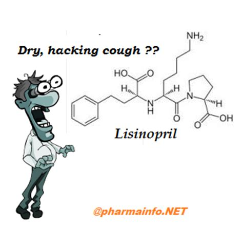 hacking cough lisinopril a study pharmaceutical information by marc macera pharmd rph