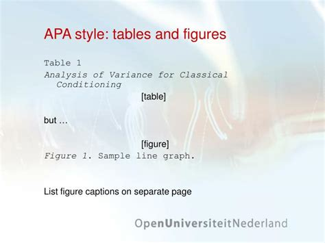 apa tables and figures ppt apacage some pointers to common pitfalls hans hummel