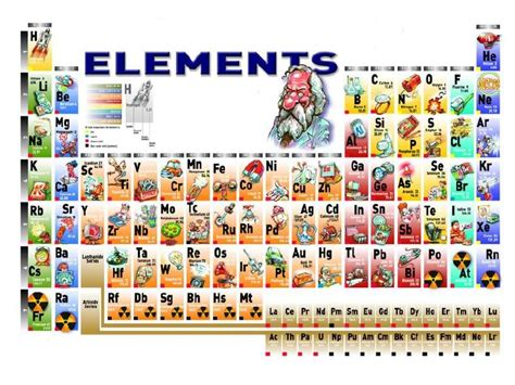 Nonmetals On Periodic Table by Search Results For Metals Nonmetals And Metalloids