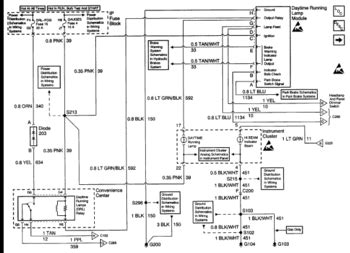 wiring diagrams 2004 gmc c7500 2004 gmc c7500 exhaust wiring diagram elsalvadorla gmc c6500 headlight help race dezert