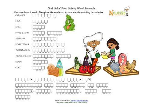 Food Safety Worksheets by Printables Food Safety Worksheet Ronleyba Worksheets