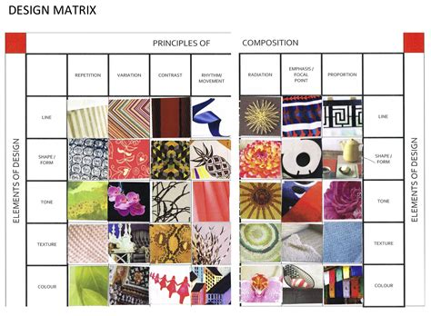 design elements matrix design matrix nikita sheth design matrix