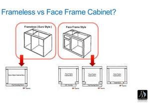 Types Of Flooring For Kitchen - learn about frameless face frame inset cabinets mana design build inc
