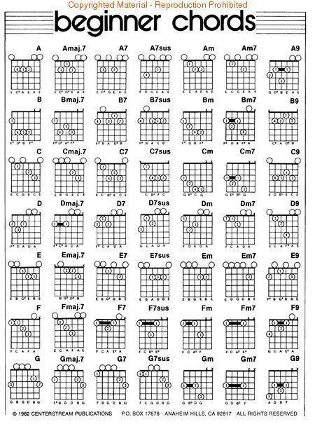 Printable Guitar Sheet