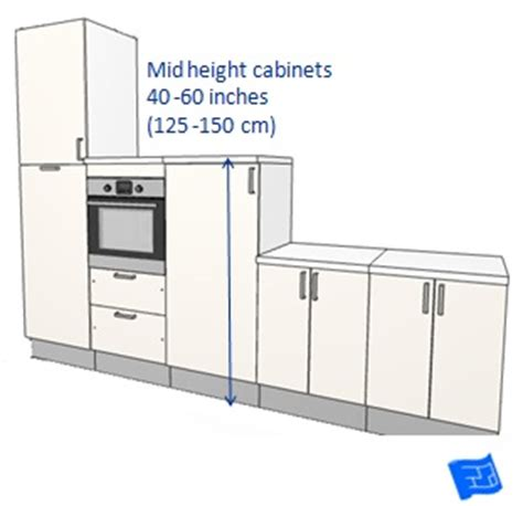 Standard Height Kitchen Cabinets by Kitchen Cabinet Dimensions
