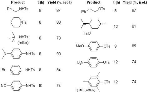 Sulfonamides Also Search For Mild And Efficient Indium Metal Catalyzed Synthesis Of Sulfonamides And Sulfonic Esters