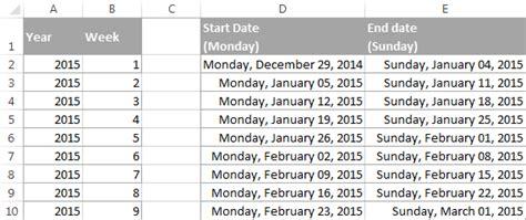 Calendar Which Shows Week Numbers Excel Weeknum Function Convert Week Number To Date And