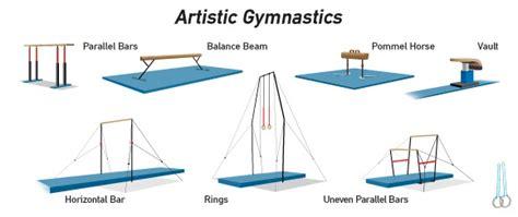 gymnastics apparatus layout my saved documents september 2015