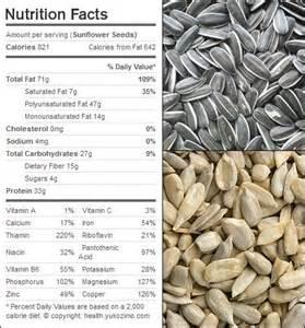 Sunflower Kitchen Ideas sunflower seeds nutrition facts nutrition facts