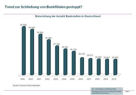 banken in deutschland anzahl anzahl bankfilialen in deutschland 187 der bank