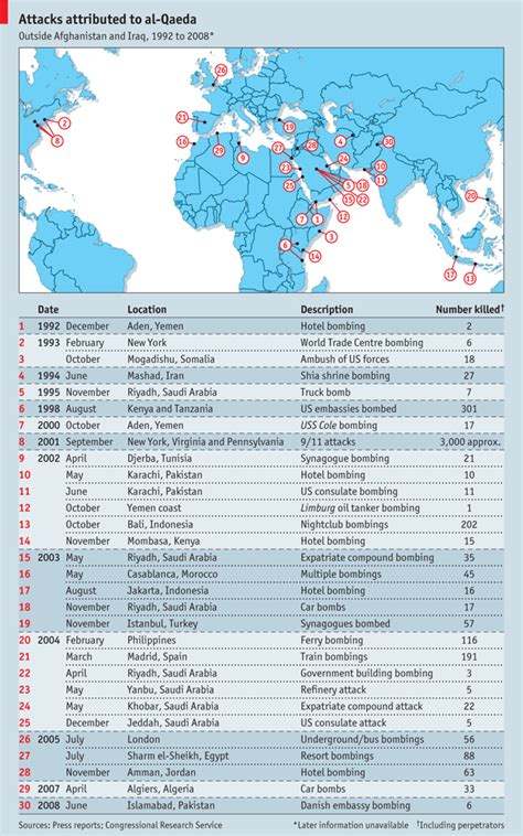 Afghanistan Mba Statistics by Al Qaeda Attacks Killing In The Name Of Islam The Economist