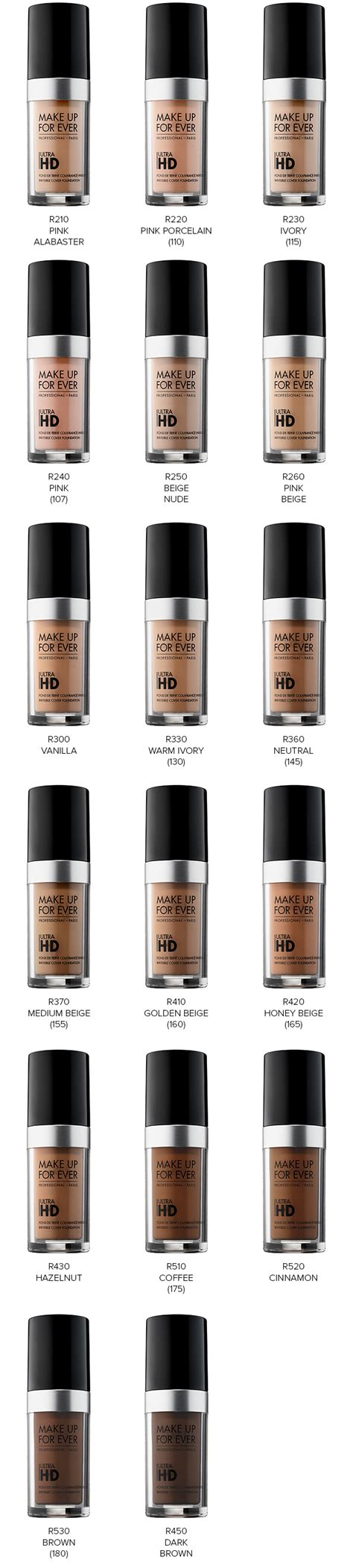 Makeup Forever Ultra Hd Foundation make up for ultra hd foundation stick foundation fashion trend seeker
