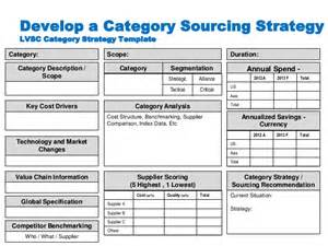 Commodity Strategy Template by Strategic Sourcing Vs Category Management Pictures To Pin