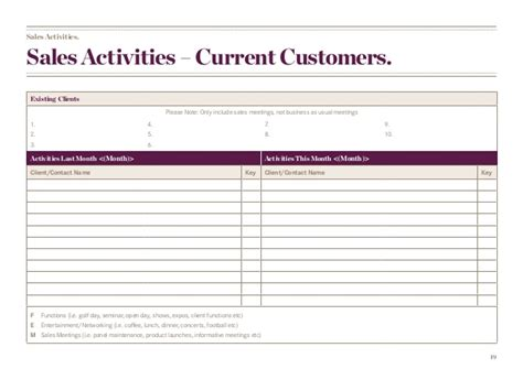 sales meeting report template board reporting template