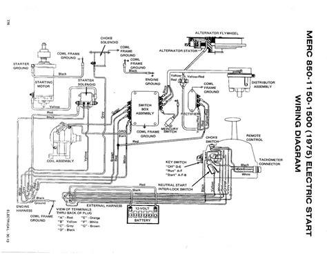 bass boat wiring diagram wiring diagram for skeeter bass boat readingrat net