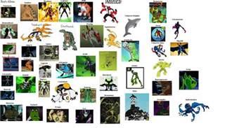 gallery gt ben 10 omniverse aliens names pictures