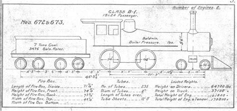 locomotive steam engine diagram steam locomotive diagrams class b 1 diagram 1900