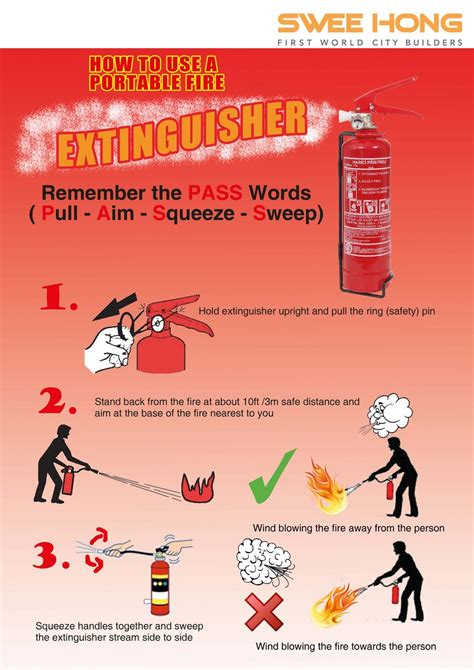 extinguisher guide by redpine90 on deviantart